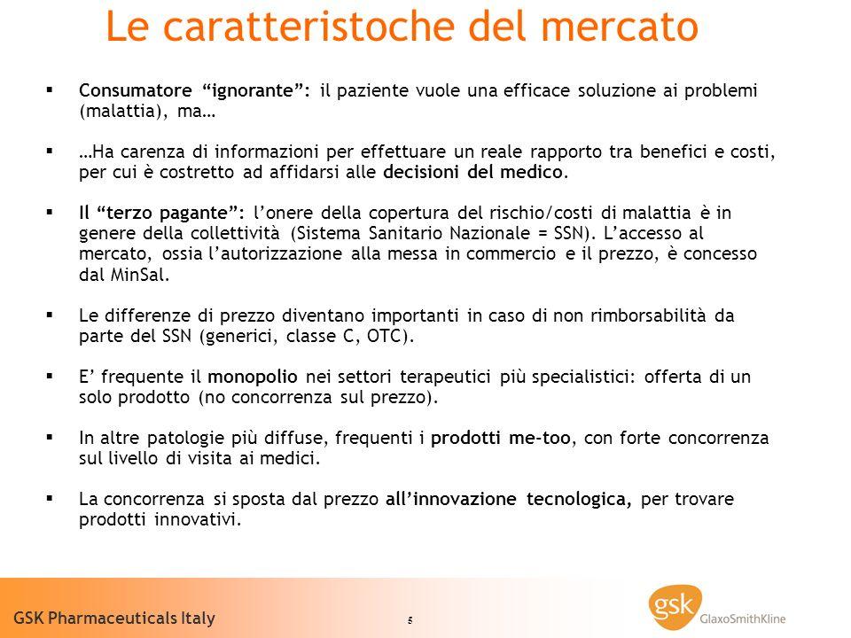 5 GSK Pharmaceuticals Italy Consumatore ignorante: il paziente vuole una efficace soluzione ai problemi (malattia), ma… …Ha carenza di informazioni per effettuare un reale rapporto tra benefici e costi, per cui è costretto ad affidarsi alle decisioni del medico.