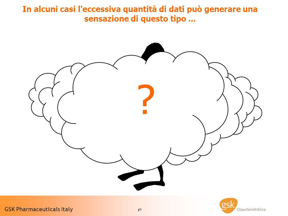 57 GSK Pharmaceuticals Italy In alcuni casi l eccessiva quantità di dati può generare una sensazione di questo tipo...