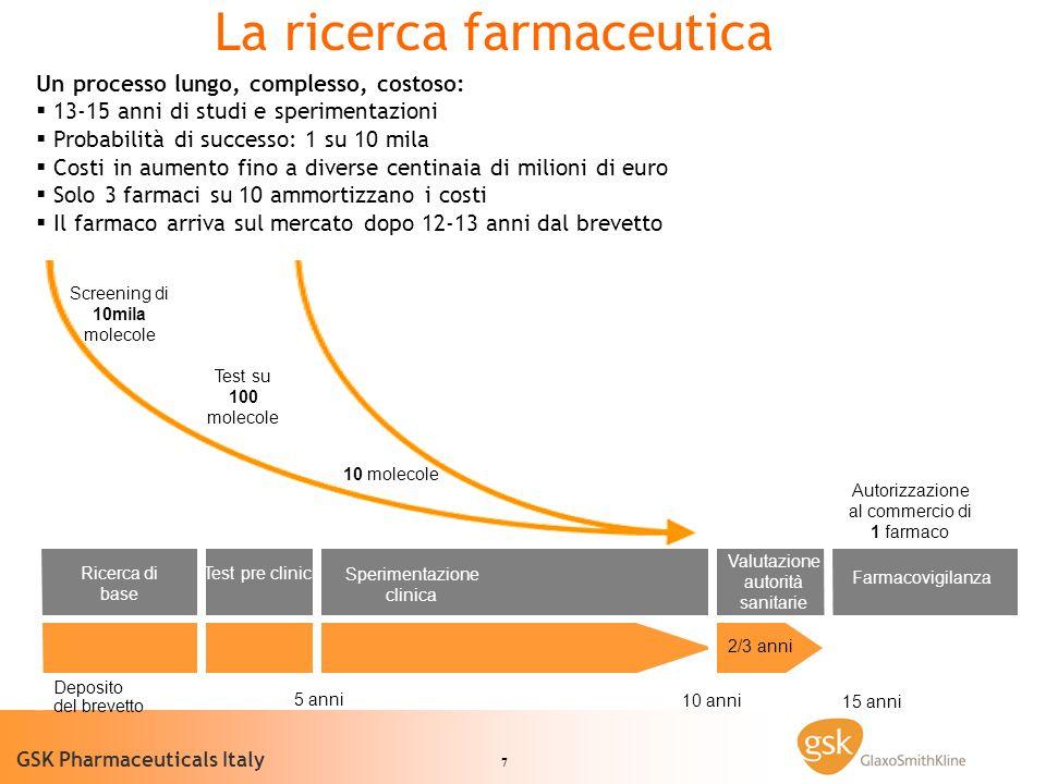 7 GSK Pharmaceuticals Italy Un processo lungo, complesso, costoso: 13-15 anni di studi e sperimentazioni Probabilità di successo: 1 su 10 mila Costi in aumento fino a diverse centinaia di milioni di euro Solo 3 farmaci su 10 ammortizzano i costi Il farmaco arriva sul mercato dopo 12-13 anni dal brevetto Deposito del brevetto Screening di 10mila molecole Test su 100 molecole 10 molecole Autorizzazione al commercio di 1 farmaco Ricerca di base Test pre clinici Sperimentazione clinica Valutazione autorità sanitarie Farmacovigilanza 5 anni 10 anni 15 anni 2/3 anni La ricerca farmaceutica
