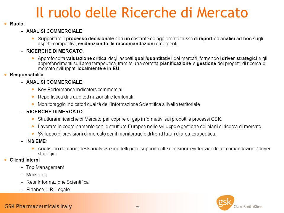 75 GSK Pharmaceuticals Italy Il ruolo delle Ricerche di Mercato Ruolo: –ANALISI COMMERCIALE: Supportare il processo decisionale con un costante ed aggiornato flusso di report ed analisi ad hoc sugli aspetti competitivi, evidenziando le raccomandazioni emergenti.