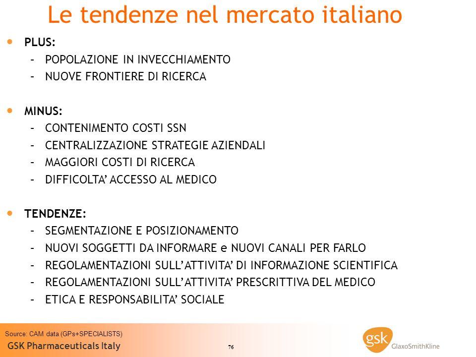 76 GSK Pharmaceuticals Italy PLUS: – –POPOLAZIONE IN INVECCHIAMENTO – –NUOVE FRONTIERE DI RICERCA MINUS: – –CONTENIMENTO COSTI SSN – –CENTRALIZZAZIONE STRATEGIE AZIENDALI – –MAGGIORI COSTI DI RICERCA – –DIFFICOLTA ACCESSO AL MEDICO TENDENZE: – –SEGMENTAZIONE E POSIZIONAMENTO – –NUOVI SOGGETTI DA INFORMARE e NUOVI CANALI PER FARLO – –REGOLAMENTAZIONI SULLATTIVITA DI INFORMAZIONE SCIENTIFICA – –REGOLAMENTAZIONI SULLATTIVITA PRESCRITTIVA DEL MEDICO – –ETICA E RESPONSABILITA SOCIALE Source: CAM data (GPs+SPECIALISTS) Le tendenze nel mercato italiano