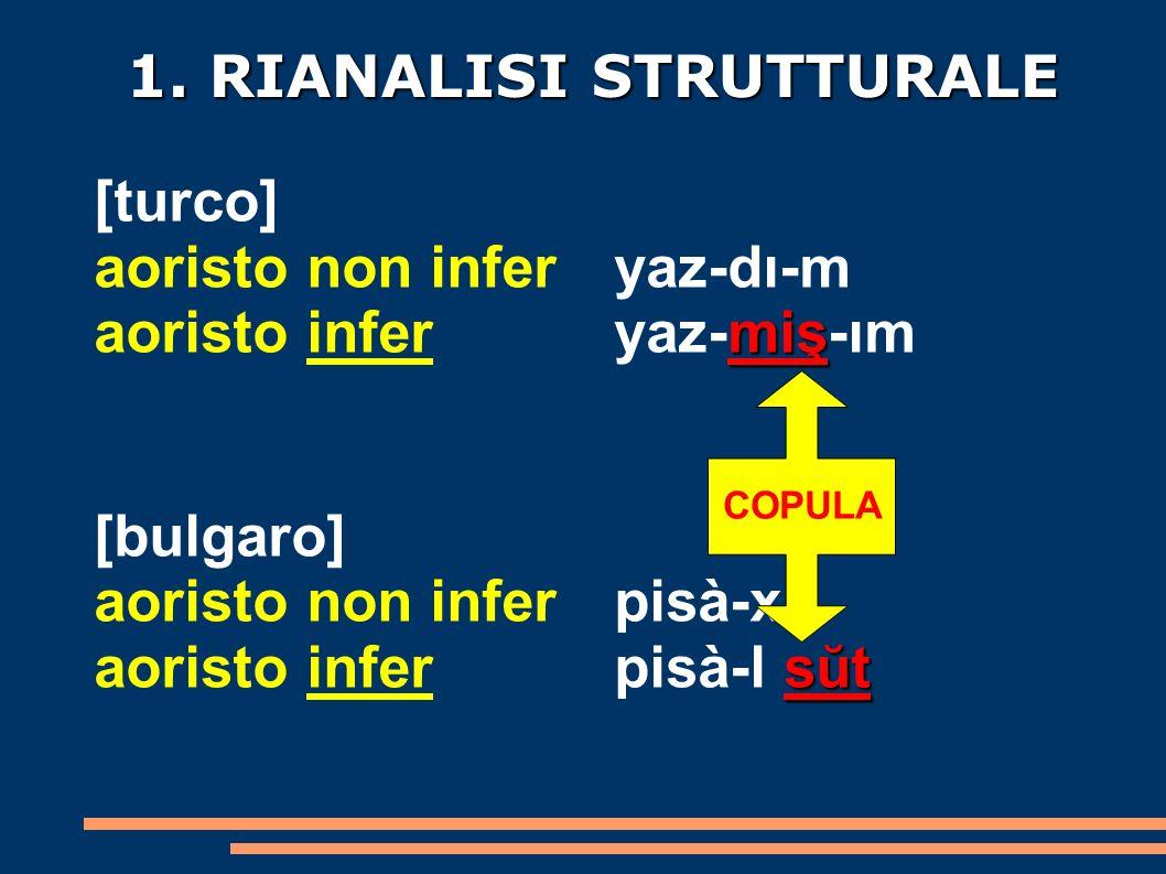 [turco] aoristo non inferyaz-dı-m miş aoristo inferyaz-miş-ım [bulgaro] aoristo non inferpisà-x sŭt aoristo inferpisà-l sŭt COPULA 1. RIANALISI STRUTT