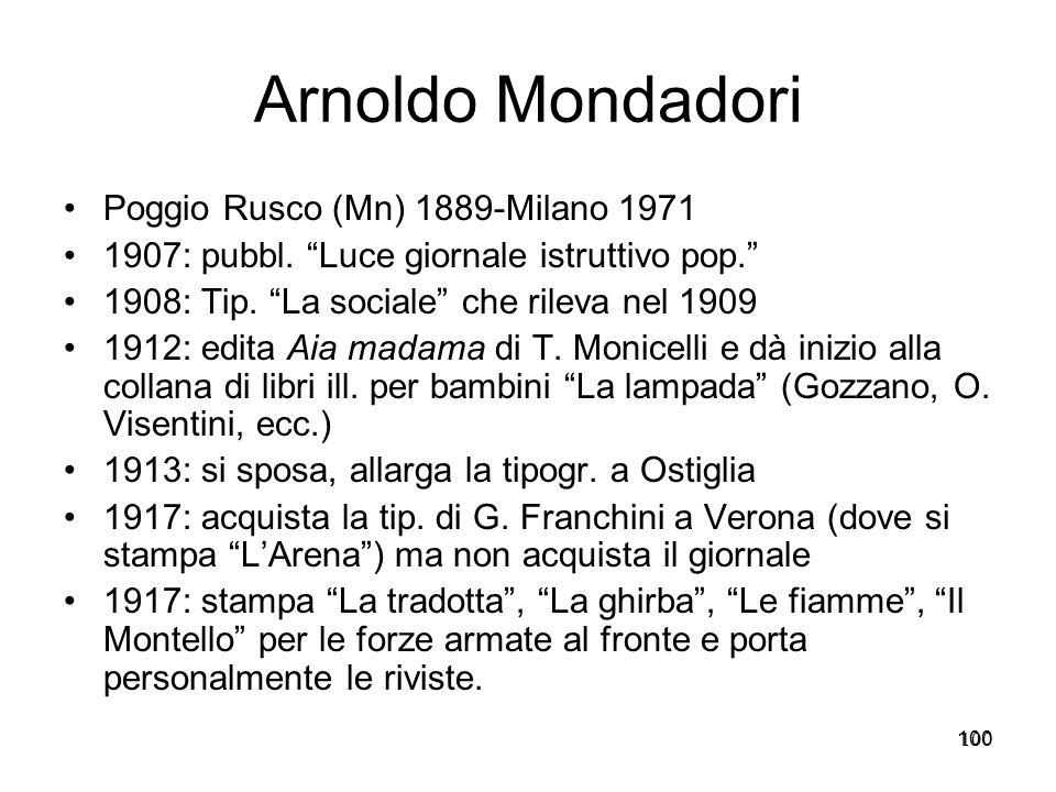 100 Arnoldo Mondadori Poggio Rusco (Mn) 1889-Milano 1971 1907: pubbl. Luce giornale istruttivo pop. 1908: Tip. La sociale che rileva nel 1909 1912: ed