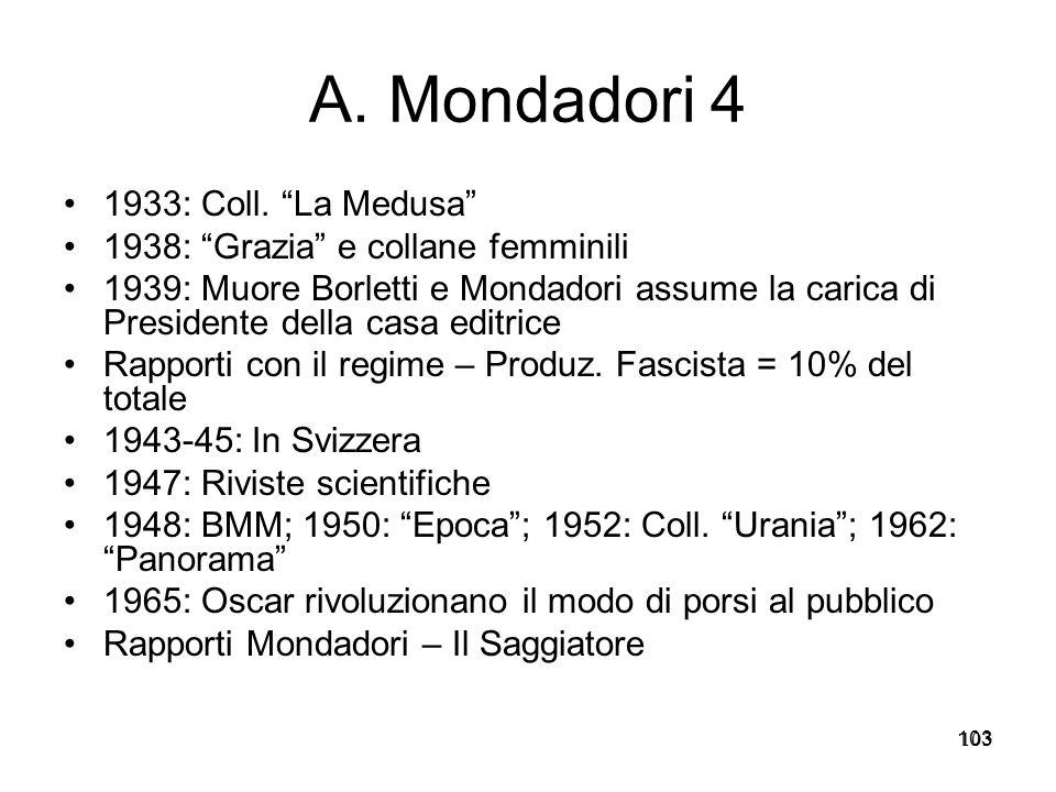 103 A. Mondadori 4 1933: Coll. La Medusa 1938: Grazia e collane femminili 1939: Muore Borletti e Mondadori assume la carica di Presidente della casa e