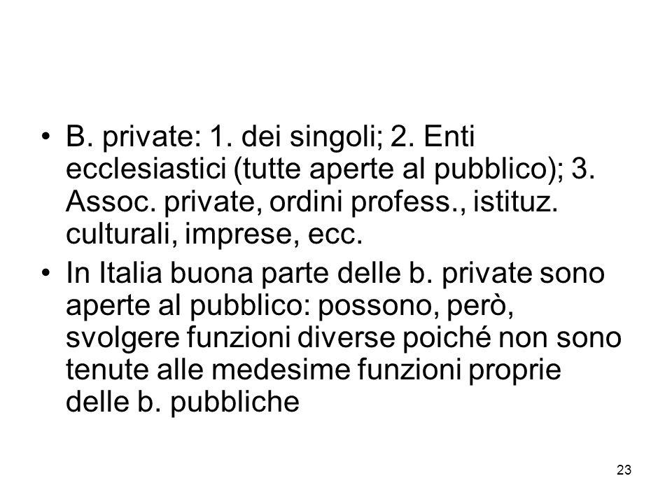 23 B. private: 1. dei singoli; 2. Enti ecclesiastici (tutte aperte al pubblico); 3. Assoc. private, ordini profess., istituz. culturali, imprese, ecc.