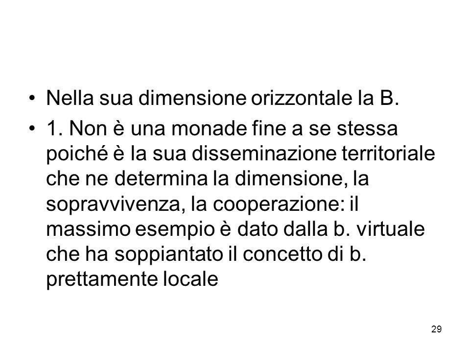 29 Nella sua dimensione orizzontale la B. 1. Non è una monade fine a se stessa poiché è la sua disseminazione territoriale che ne determina la dimensi