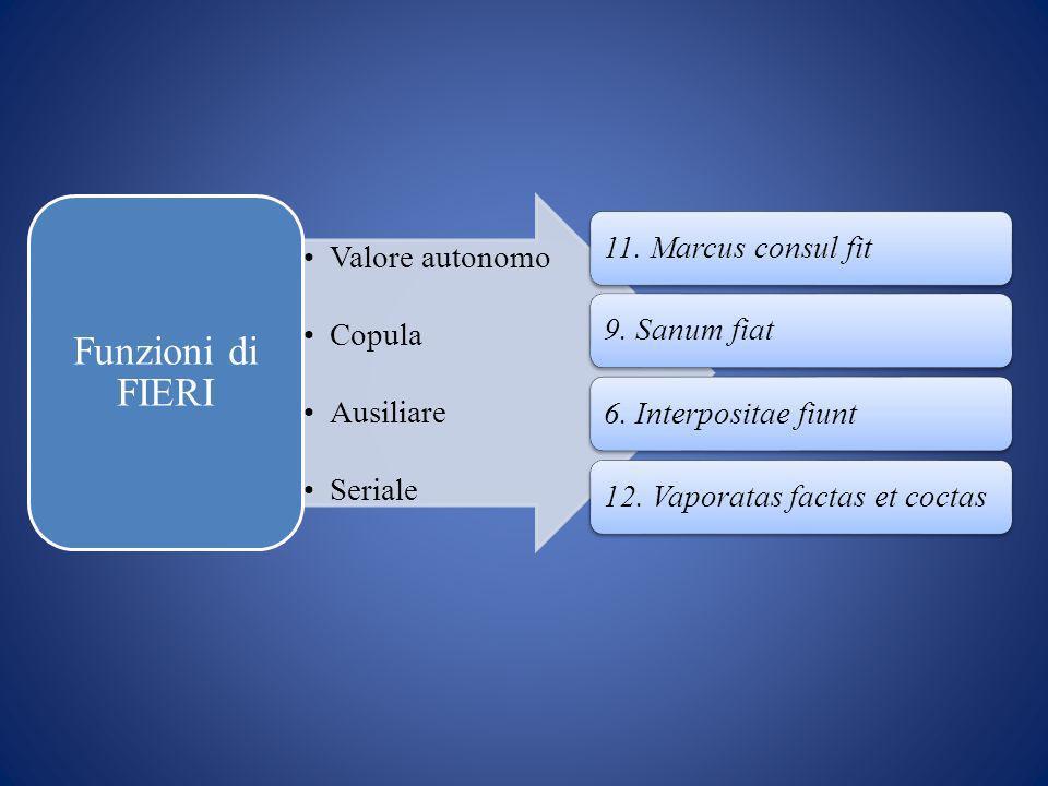 Valore autonomo Copula Ausiliare Seriale Funzioni di FIERI 11.