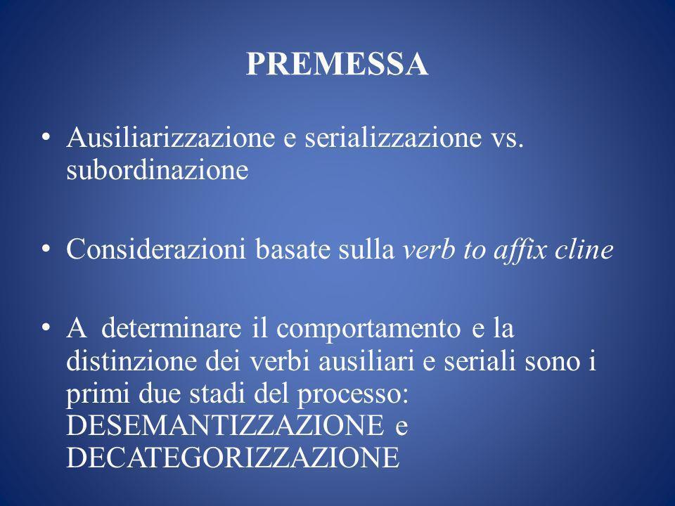 PREMESSA Ausiliarizzazione e serializzazione vs.