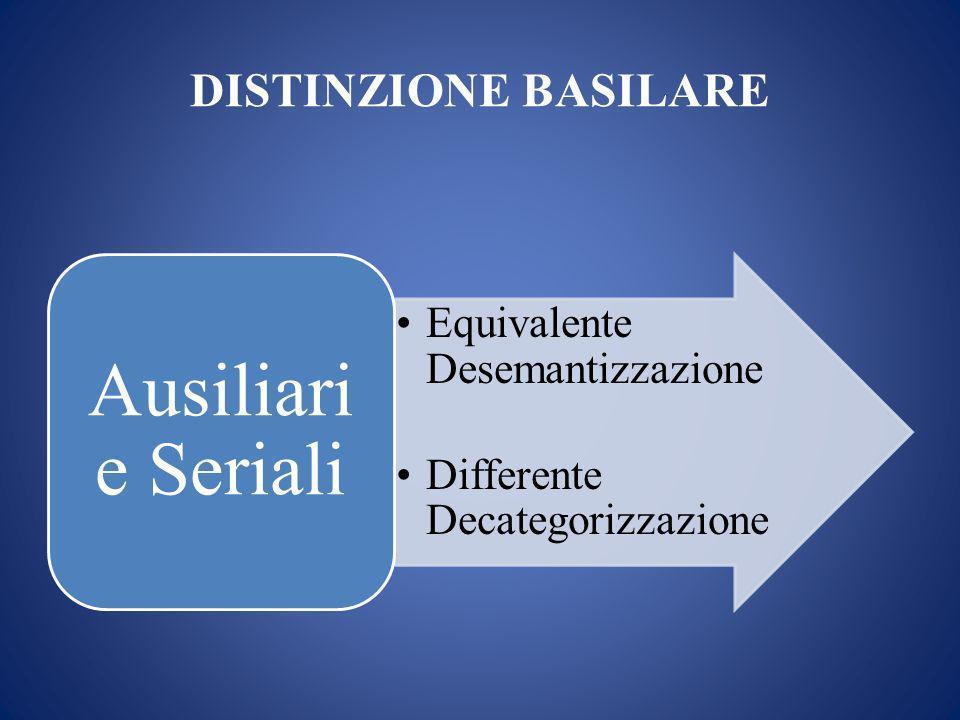 DISTINZIONE BASILARE Equivalente Desemantizzazione Differente Decategorizzazione Ausiliari e Seriali