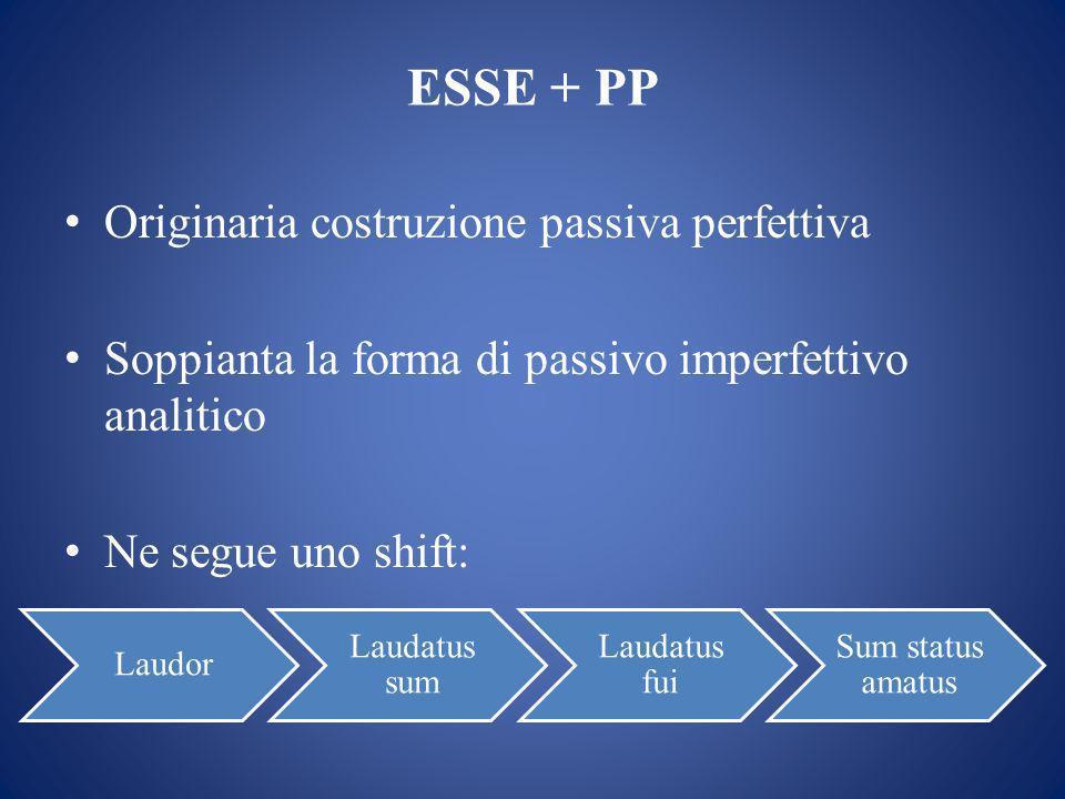 ESSE + PP Originaria costruzione passiva perfettiva Soppianta la forma di passivo imperfettivo analitico Ne segue uno shift: Laudor Laudatus sum Laudatus fui Sum status amatus