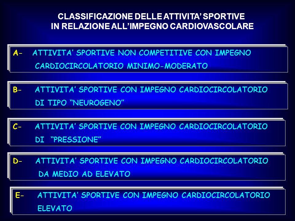 A- ATTIVITA SPORTIVE NON COMPETITIVE CON IMPEGNO CARDIOCIRCOLATORIO MINIMO-MODERATO B- ATTIVITA SPORTIVE CON IMPEGNO CARDIOCIRCOLATORIO DI TIPO NEUROG