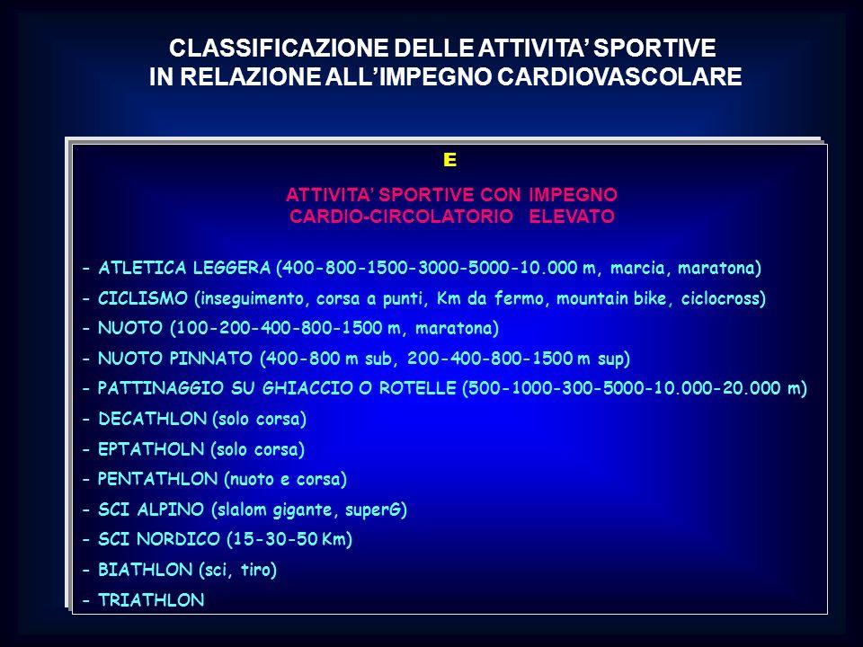 E ATTIVITA SPORTIVE CON IMPEGNO CARDIO-CIRCOLATORIO ELEVATO - ATLETICA LEGGERA (400-800-1500-3000-5000-10.000 m, marcia, maratona) - CICLISMO (insegui