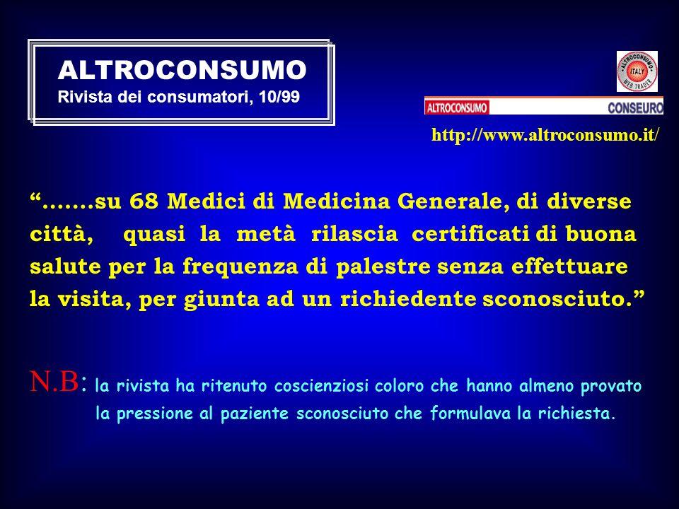 …….su 68 Medici di Medicina Generale, di diverse città, quasi la metà rilascia certificati di buona salute per la frequenza di palestre senza effettua