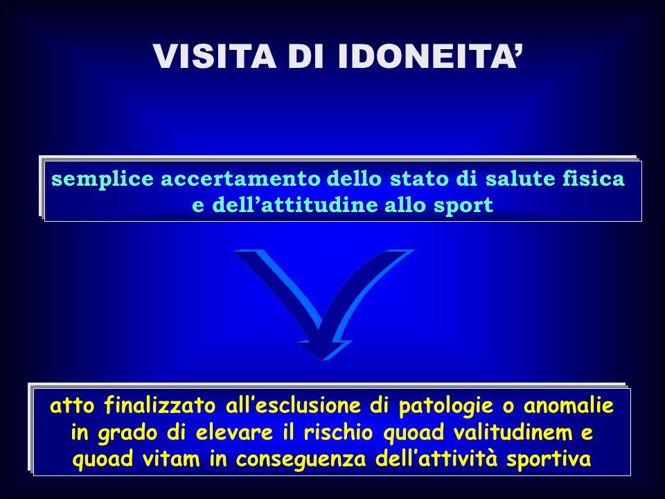 Decreto del Ministero della Sanità 13/03/95: Norme sulla tutela sanitaria degli atleti professionisti.