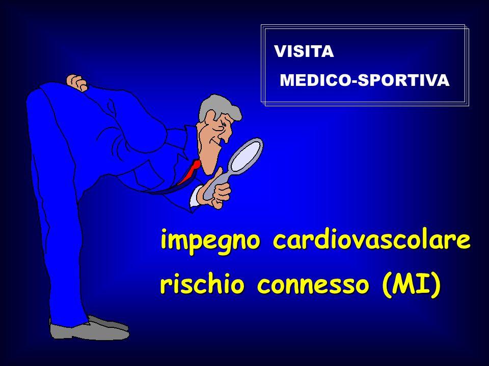 rischio connesso (MI) impegno cardiovascolare VISITA MEDICO-SPORTIVA