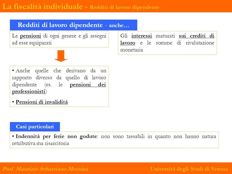 Le pensioni di ogni genere e gli assegni ad esse equiparati La fiscalità individuale - Redditi di lavoro dipendente Prof. Maurizio Sebastiano Messina