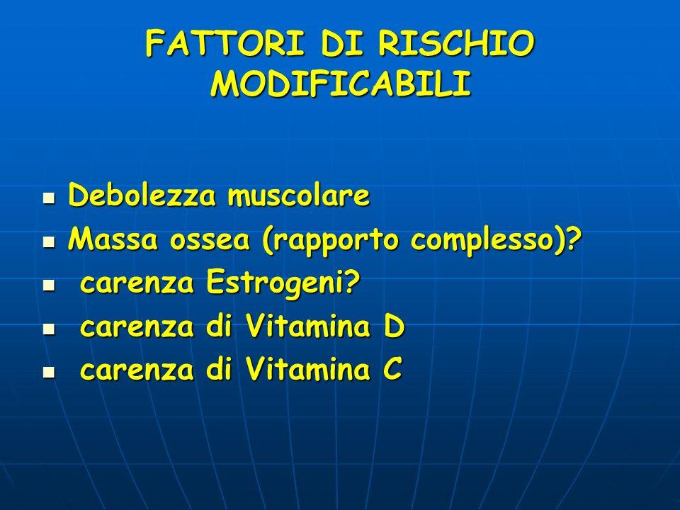 FATTORI DI RISCHIO MODIFICABILI Debolezza muscolare Debolezza muscolare Massa ossea (rapporto complesso)? Massa ossea (rapporto complesso)? carenza Es