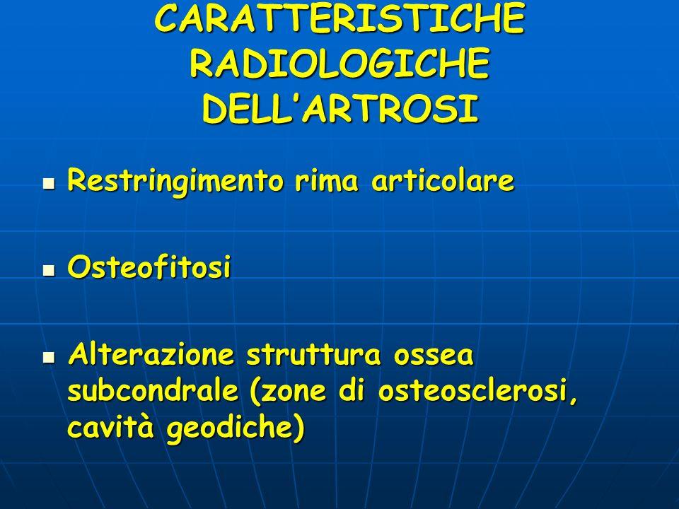 CARATTERISTICHE RADIOLOGICHE DELLARTROSI Restringimento rima articolare Restringimento rima articolare Osteofitosi Osteofitosi Alterazione struttura o