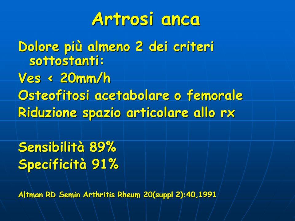 Artrosi anca Dolore più almeno 2 dei criteri sottostanti: Ves < 20mm/h Osteofitosi acetabolare o femorale Riduzione spazio articolare allo rx Sensibil