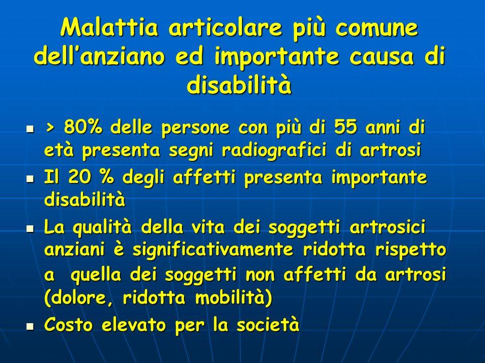 Malattia articolare più comune dellanziano ed importante causa di disabilità 80% delle persone con più di 55 anni di età presenta segni radiografici d