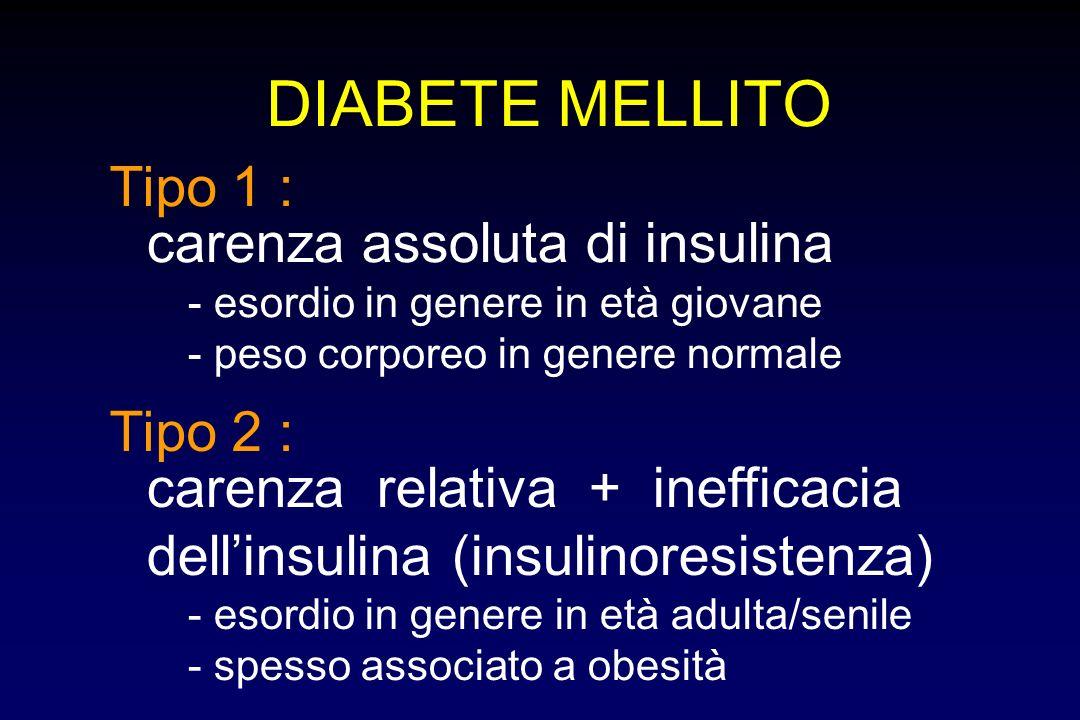 DIABETE MELLITO Tipo 1 : carenza assoluta di insulina - esordio in genere in età giovane - peso corporeo in genere normale Tipo 2 : carenza relativa +