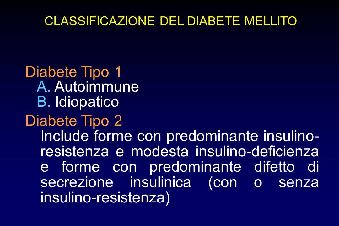 A.Autoimmune B. Idiopatico Diabete Tipo 2 Include forme con predominante insulino- resistenza e modesta insulino-deficienza e forme con predominante d