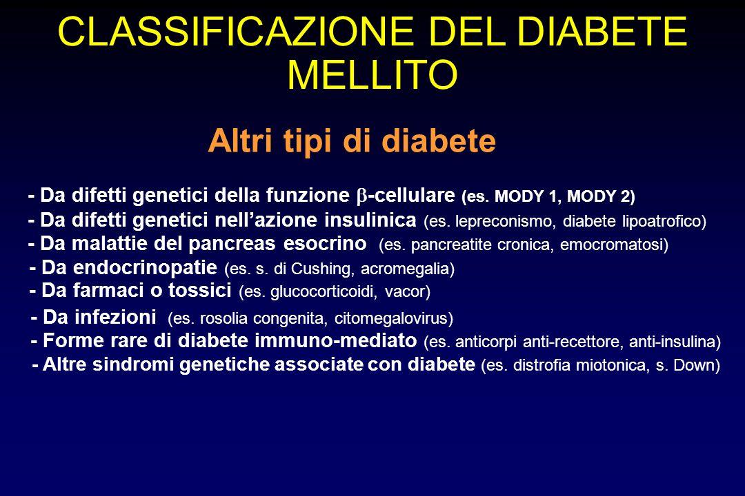 Altri tipi di diabete - Da difetti genetici della funzione -cellulare (es. MODY 1, MODY 2) - Da difetti genetici nellazione insulinica (es. lepreconis
