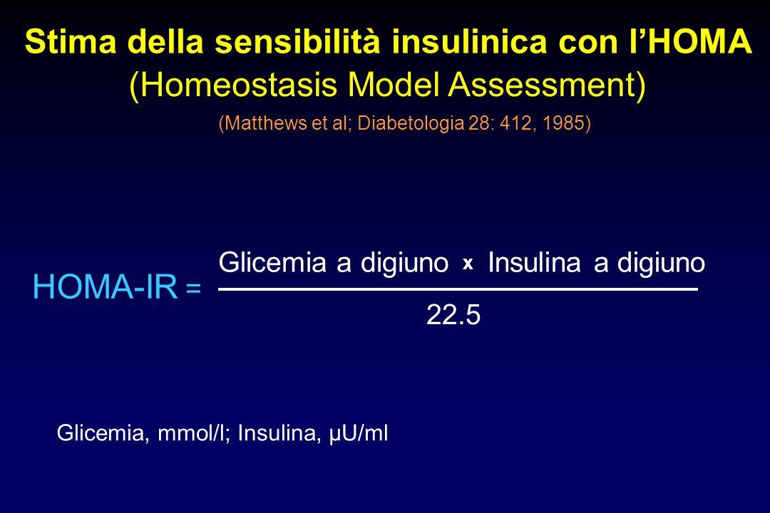 Stima della sensibilità insulinica con lHOMA (Homeostasis Model Assessment) x Glicemia, mmol/l; Insulina, µU/ml Glicemia a digiunoInsulina a digiuno 2