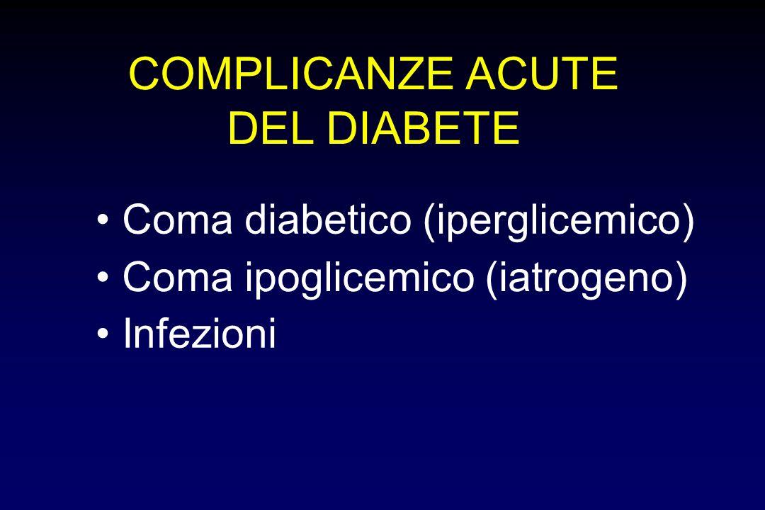 COMPLICANZE ACUTE DEL DIABETE Coma diabetico (iperglicemico) Coma ipoglicemico (iatrogeno) Infezioni