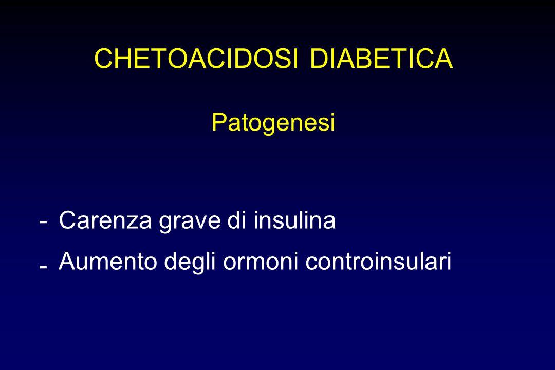 CHETOACIDOSI DIABETICA Patogenesi -Carenza grave di insulina - Aumento degli ormoni controinsulari