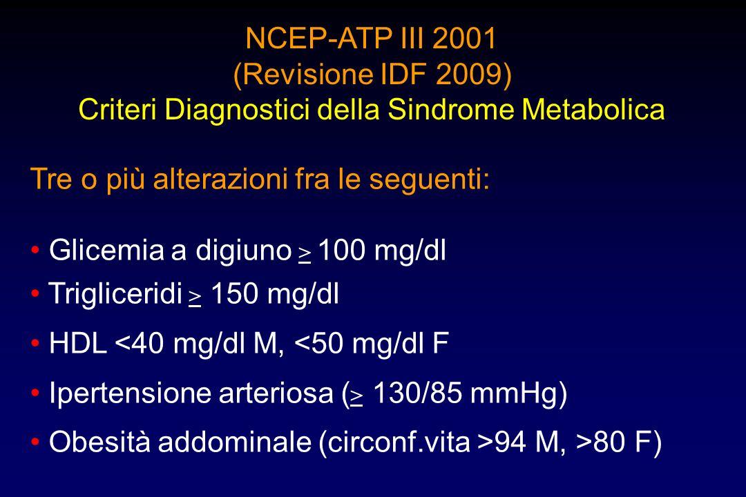 NCEP-ATP III 2001 (Revisione IDF 2009) Criteri Diagnostici della Sindrome Metabolica Tre o più alterazioni fra le seguenti: Glicemia a digiuno > 100 m
