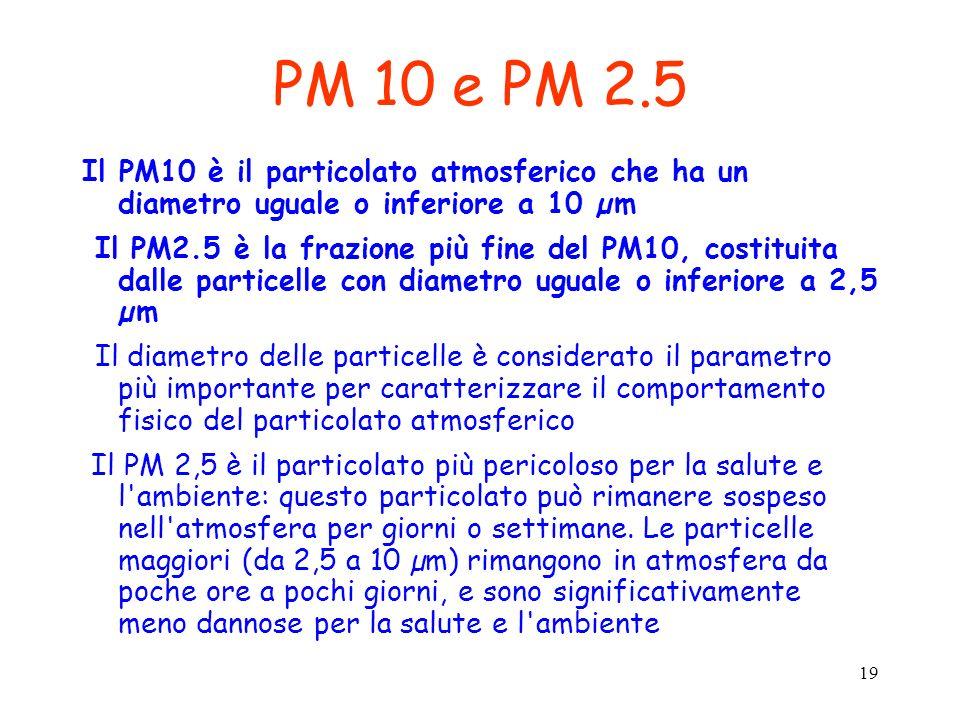 19 PM 10 e PM 2.5 Il PM10 è il particolato atmosferico che ha un diametro uguale o inferiore a 10 µm Il PM2.5 è la frazione più fine del PM10, costitu