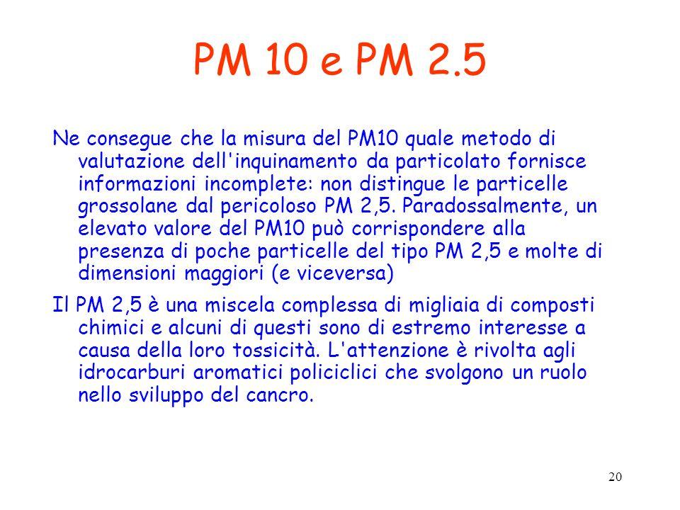 20 PM 10 e PM 2.5 Ne consegue che la misura del PM10 quale metodo di valutazione dell'inquinamento da particolato fornisce informazioni incomplete: no
