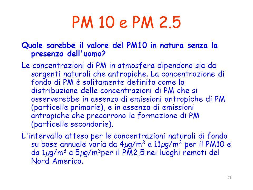 21 PM 10 e PM 2.5 Quale sarebbe il valore del PM10 in natura senza la presenza dell'uomo? Le concentrazioni di PM in atmosfera dipendono sia da sorgen