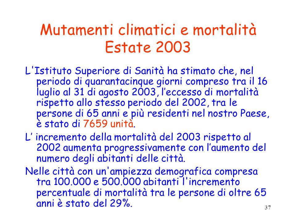 37 Mutamenti climatici e mortalità Estate 2003 L'Istituto Superiore di Sanità ha stimato che, nel periodo di quarantacinque giorni compreso tra il 16