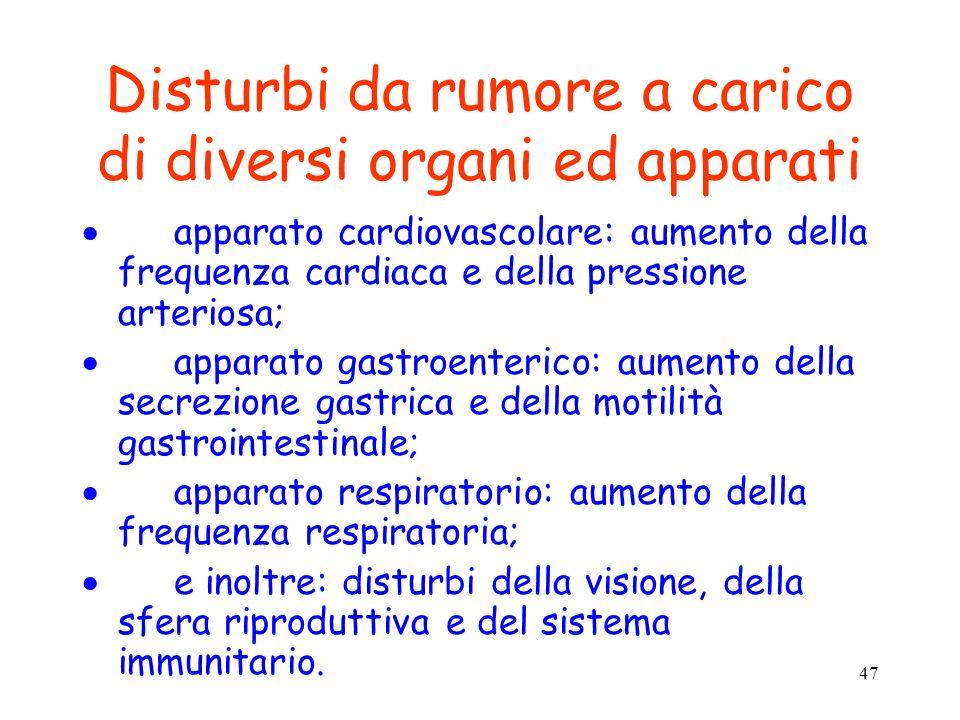 47 Disturbi da rumore a carico di diversi organi ed apparati apparato cardiovascolare: aumento della frequenza cardiaca e della pressione arteriosa; a