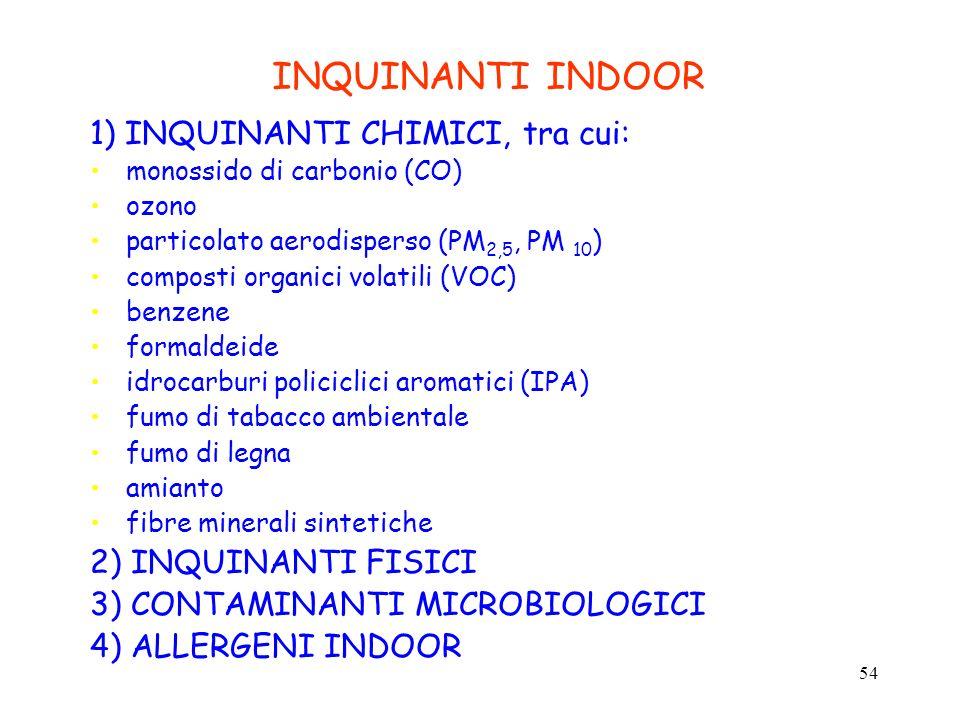 54 INQUINANTI INDOOR 1) INQUINANTI CHIMICI, tra cui: monossido di carbonio (CO) ozono particolato aerodisperso (PM 2,5, PM 10 ) composti organici vola