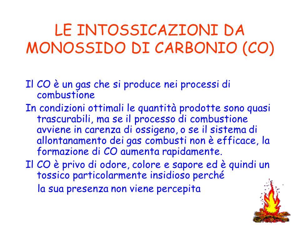 61 LE INTOSSICAZIONI DA MONOSSIDO DI CARBONIO (CO) Il CO è un gas che si produce nei processi di combustione In condizioni ottimali le quantità prodot