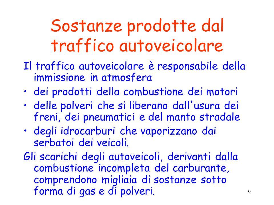 9 Sostanze prodotte dal traffico autoveicolare Il traffico autoveicolare è responsabile della immissione in atmosfera dei prodotti della combustione d