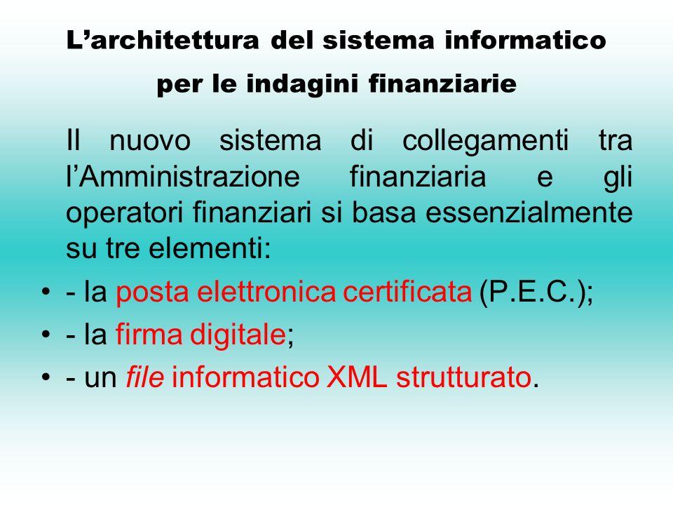 Larchitettura del sistema informatico per le indagini finanziarie Il nuovo sistema di collegamenti tra lAmministrazione finanziaria e gli operatori finanziari si basa essenzialmente su tre elementi: - la posta elettronica certificata (P.E.C.); - la firma digitale; - un file informatico XML strutturato.