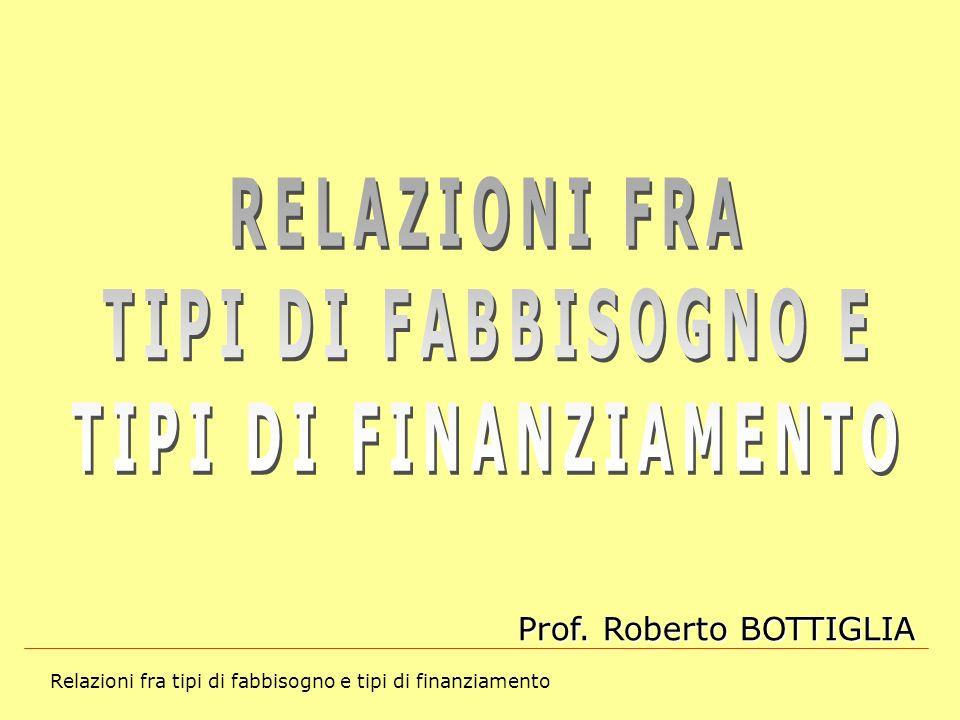 Relazioni fra tipi di fabbisogno e tipi di finanziamento Prof. Roberto BOTTIGLIA