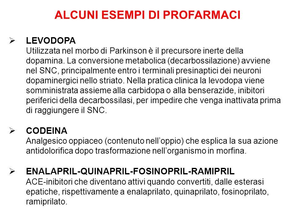LEVODOPA Utilizzata nel morbo di Parkinson è il precursore inerte della dopamina. La conversione metabolica (decarbossilazione) avviene nel SNC, princ