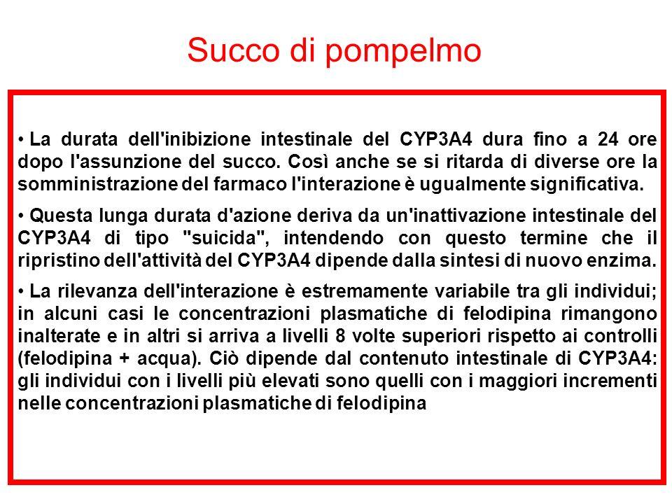 Succo di pompelmo La durata dell'inibizione intestinale del CYP3A4 dura fino a 24 ore dopo l'assunzione del succo. Così anche se si ritarda di diverse