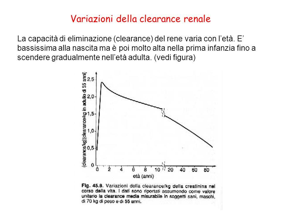 La capacità di eliminazione (clearance) del rene varia con letà. E bassissima alla nascita ma è poi molto alta nella prima infanzia fino a scendere gr