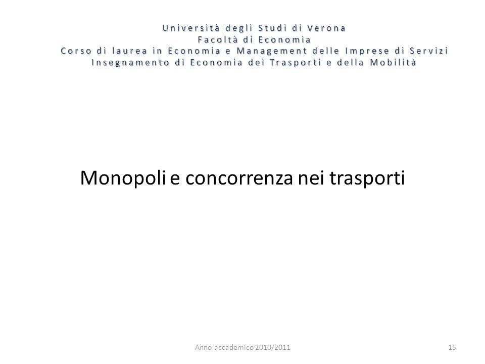 15 Università degli Studi di Verona Facoltà di Economia Corso di laurea in Economia e Management delle Imprese di Servizi Insegnamento di Economia dei Trasporti e della Mobilità Anno accademico 2010/2011 Monopoli e concorrenza nei trasporti