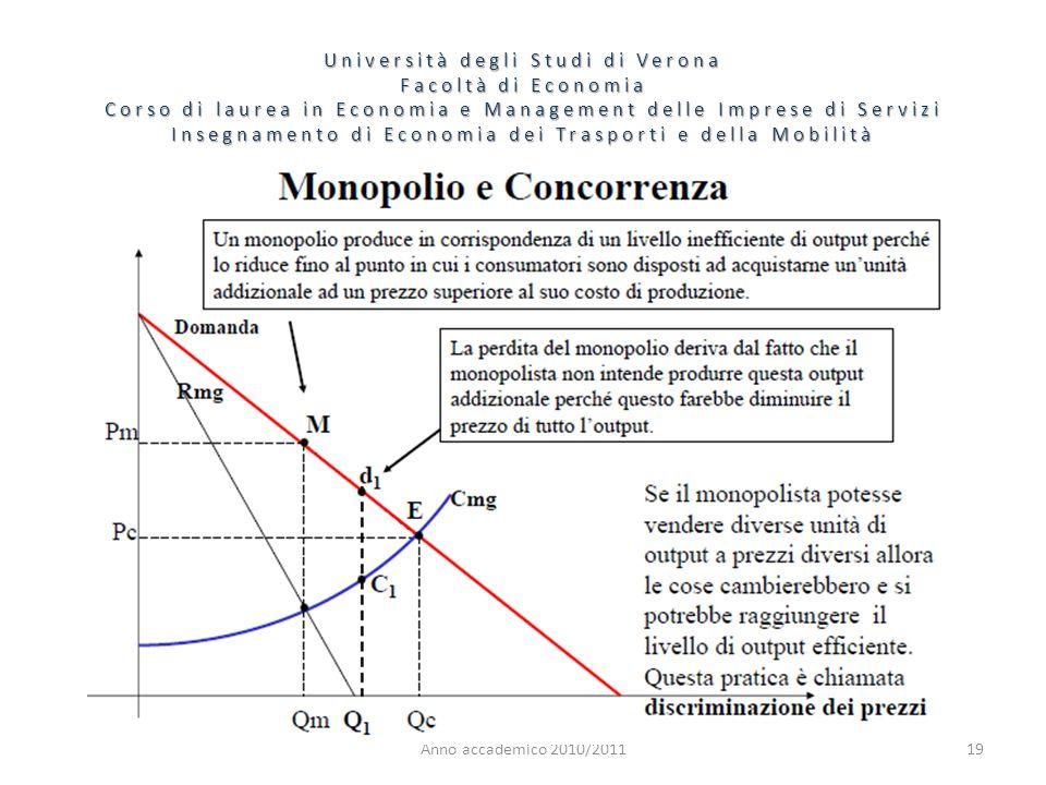 19 Università degli Studi di Verona Facoltà di Economia Corso di laurea in Economia e Management delle Imprese di Servizi Insegnamento di Economia dei Trasporti e della Mobilità Anno accademico 2010/2011