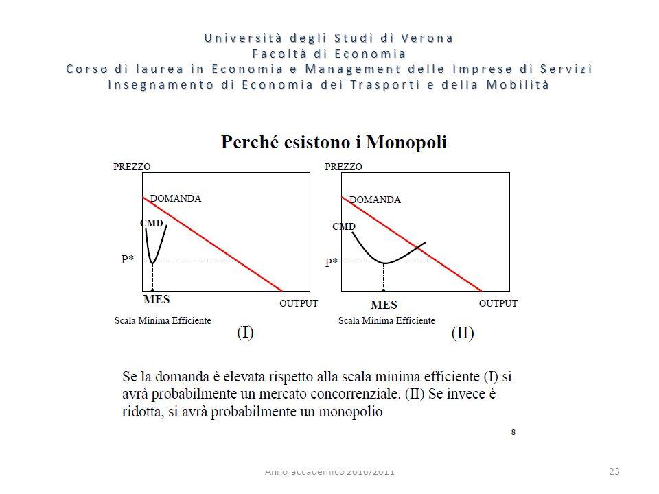 23 Università degli Studi di Verona Facoltà di Economia Corso di laurea in Economia e Management delle Imprese di Servizi Insegnamento di Economia dei Trasporti e della Mobilità Anno accademico 2010/2011