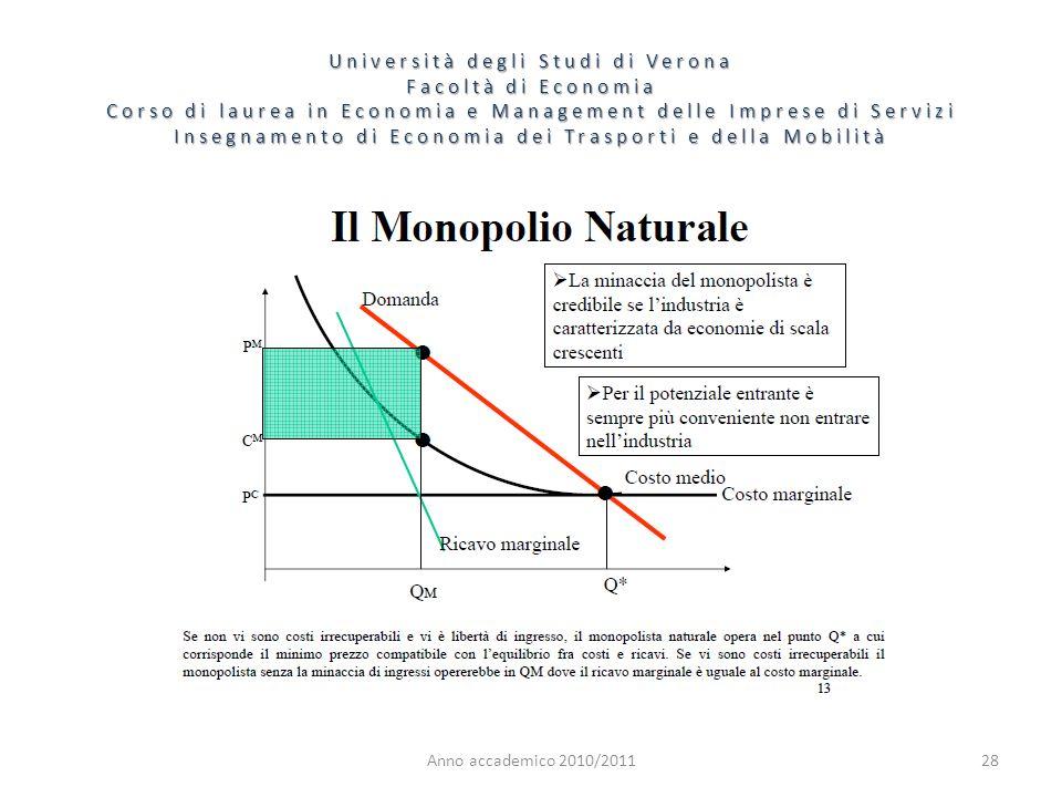 28 Università degli Studi di Verona Facoltà di Economia Corso di laurea in Economia e Management delle Imprese di Servizi Insegnamento di Economia dei Trasporti e della Mobilità Anno accademico 2010/2011
