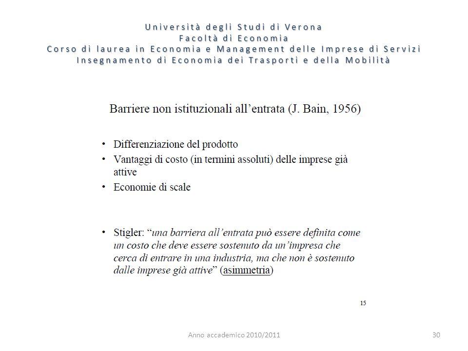 30 Università degli Studi di Verona Facoltà di Economia Corso di laurea in Economia e Management delle Imprese di Servizi Insegnamento di Economia dei Trasporti e della Mobilità Anno accademico 2010/2011