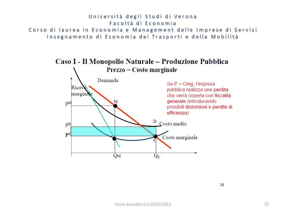33 Università degli Studi di Verona Facoltà di Economia Corso di laurea in Economia e Management delle Imprese di Servizi Insegnamento di Economia dei Trasporti e della Mobilità Anno accademico 2010/2011